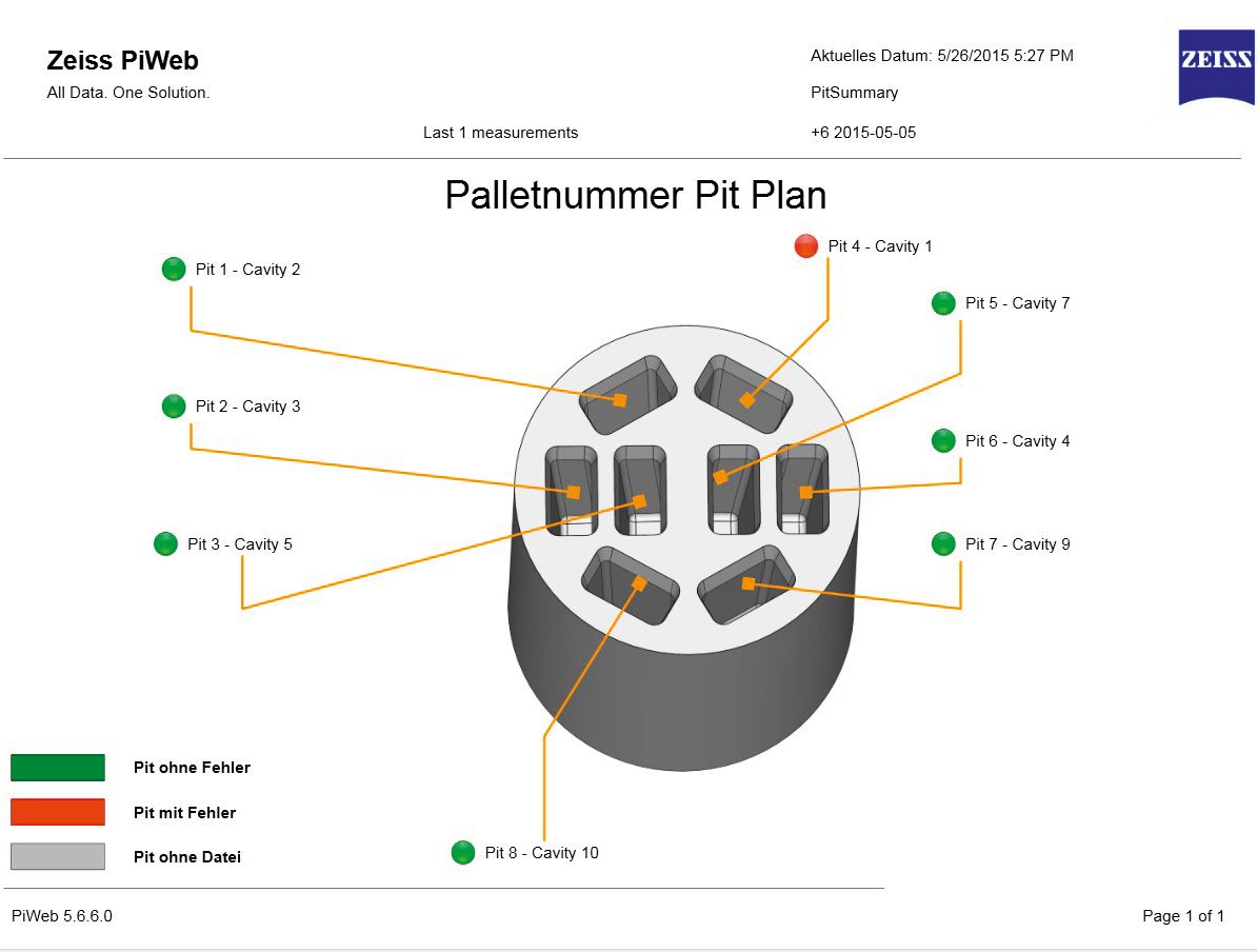 The ZEISS PiWeb report shows which cavity is defective.